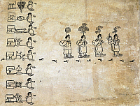 0272832 © Granger - Historical Picture ArchiveARCHAEOLOGY.   The Boturini Codex fragment (1530-1541) showing the history of migration of the People of the Sun, the Aztecs. Aztec Civilization. Full Credit: DEA / G. DAGLI ORTI / Granger, NYC -- All rights reserved.