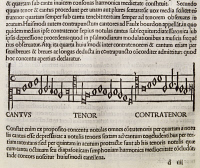0346723 © Granger - Historical Picture ArchiveLITERATURE & THE ARTS.   Page from Musicae Actionis, treatise by Franchino Gaffurio (1451-1522), Italian composer and music theorist. Full credit: De Agostini / N. Marullo / Granger, NYC -- All Rights Reserved.