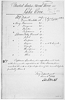 0129996 © Granger - Historical Picture ArchiveWAR OF 1812: LAKE ERIE.   Listing of the US Naval force on Lake Erie, 6 June 1814, sent to President James Madison by the Navy Department.