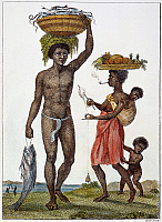 0041127 © Granger - Historical Picture ArchiveSURINAM: SLAVE FAMILY, 1796.   Family of negroe slaves from Loango. Line engraving by William Blake from the 'Narrative of an Expedition against the Revolted Negroes of Surinam' by J.G. Stedman, published in 1796.
