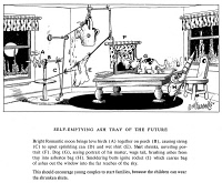 0001603 © Granger - Historical Picture ArchiveGOLDBERG: FUTURE CARTOON.  'Self-Emptying Ashtray of the Future.' Cartoon by Reuben Lucius ('Rube') Goldberg (1883-1970).
