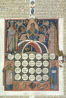 0026454 © Granger - Historical Picture ArchiveTREE OF AFFINITY, 14th C.   Italian manuscript illumination.