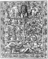 0015988 © Granger - Historical Picture ArchiveFAMILY TREE, 1506.   A Jesse Tree, showing the ancestors of Christ, starting with Jesse of Bethlehem, father of King David. Woodcut, Venetian, 1506.