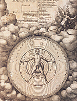 0429945 © Granger - Historical Picture ArchiveFINE ART.   Title page of The history of the macrocosm, The metaphysical, physical and technical history of both major and minor worlds, by Robert Fludd, Oppenheim, 1617-1624. Detail. 17th century. Full credit: De Agostini Picture Library / Granger, NYC -- All Rights Reserved.