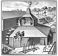 0043827 © Granger - Historical Picture ArchiveFRANCE: IRON FURNACE.   A blast furnace. Copper engraving, French, 18th century.