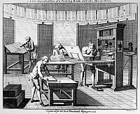 0167485 © Granger - Historical Picture ArchivePRINT SHOP, 1752.   Men at work in a printing house. Copper engraving, English, 1752.