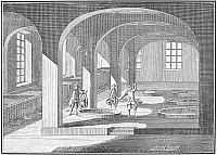 0014790 © Granger - Historical Picture ArchiveSOAP MANUFACTURE, c1750.   A French soap factory taken up with furnaces, one to a soap-boiler (d). Along the side wall are ranged tanks of lye (e), in three different degrees of strength. Line engraving, French, mid-18th century.