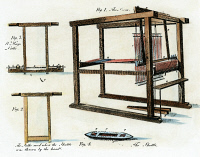 0028619 © Granger - Historical Picture ArchiveLOOM: FLY SHUTTLE, 1733.   The fly shuttle loom (fig. 1) patented by John Kay in 1733; also shown is the unmodified lathe (fig. 2), the lathe modified by Kay (fig. 3), and Kay's shuttle (fig. 4). Line engraving from 'The Compendious History of the Cotton Manufacture,' 1823.