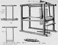 0123146 © Granger - Historical Picture ArchiveLOOM: FLY SHUTTLE, 1733.   The fly shuttle loom (fig. 1) patented by John Kay in 1733; also shown is the unmodified lathe (fig. 2), the lathe modified by Kay (fig. 3), and Kay's shuttle (fig. 4). Line engraving from 'The Compendious History of the Cotton Manufacture,' 1823.