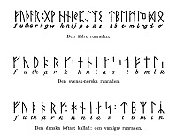 0068016 © Granger - Historical Picture ArchiveRUNES.  Top: All-Germanic Runic Staves. Center: Swedish-Norwegian Runic Staves. Bottom: Danish Runic Staves.