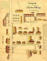 0433470 © Granger - Historical Picture ArchiveSHAKER VILLAGE MAP, 1849.   Diagram of the South part of Shaker Village in Canterbury, New Hampshire. Ink and watercolor on paper by Peter Foster, 1849.