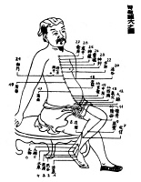 0032265 © Granger - Historical Picture ArchiveCHINESE ACUPUNCTURE.   Antique Chinese print showing the lines for acupuncture.