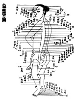 0032268 © Granger - Historical Picture ArchiveCHINESE ACUPUNCTURE.   Chinese acupuncture chart showing the urinary bladder meridian.