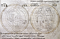 0022839 © Granger - Historical Picture ArchivePREGNANCY, 12th CENTURY.   Fetal positions that complicate pregnancies. 12th century manuscript based on teachings of Soranus.
