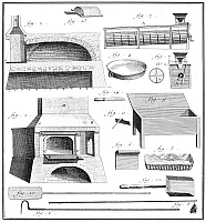0077484 © Granger - Historical Picture ArchiveBAKING TOOLS, 18th CENTURY.   The ovens, paddles, loaf tins and other articles of equipment to be found in a well-ordered 18th century French bakery. Contemporary copper engraving.