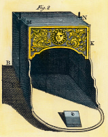 0009094 © Granger - Historical Picture ArchiveFRANKLIN STOVE.   Benjamin Franklin's famous stove: the important feature was the flue, which doubled back and formed a sort of radiator around which the room air circulated: colored line engraving, 1751.