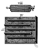 0038740 © Granger - Historical Picture ArchiveFRANKLIN STOVE.   Detail of Benjamin Franklin's famous stove, the important feature of which was the flue which doubled back and formed a sort of radiator. Line engraving from Franklin's 'Experiments and Observations on Electricity,' London, England, 1751.
