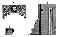 0038741 © Granger - Historical Picture ArchiveFRANKLIN STOVE DIAGRAM.   Detail of Benjamin Franklin's famous stove, the important feature of which was the flue which doubled back and formed a sort of radiator. Line engraving from Franklin's 'Experiments and Observations on Electricity,' London, England, 1751.