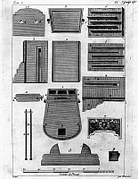 0109229 © Granger - Historical Picture ArchiveFRANKLIN: STOVE, c1760.   Diagram of a stove invented by Benjamin Franklin, c1760. French engraving, 1773.