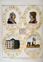 0027487 © Granger - Historical Picture ArchiveLOUIS XVI: HOROSCOPE.   Horoscopes of King Louis XVI of France (1754-1793) and Queen Marie Antoinette (1755-1793), prepared in England in 1794, after their executions. Copper engraving.