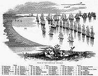0013640 © Granger - Historical Picture ArchiveBATTLE OF THE NILE.   Plan of the Battle of the Nile, 1 August 1798. Wood engraving, 19th century.
