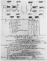 0037714 © Granger - Historical Picture ArchiveTHOMAS JEFFERSON: GARDEN.   Thomas Jefferson's drawing, 1807, of his plan for flower beds at Monticello, his home near Charlottesville, Virginia.