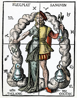 0104727 © Granger - Historical Picture ArchiveFOUR HUMORS.   An alchemical representation of the four humors in relation to the four elements and their zodiacal signs. Woodcut from Leonhard Thurneysser's 'Quinta Essentia,' Leipzig, 1574.