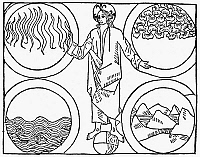0003933 © Granger - Historical Picture ArchiveTHE WORLD SOUL, 1487.   Representation of the Christian concept of 'Anima Mundi,' the World Soul, with the four elements, and Christ as 'Anthropos,' the Primal Man. Woodcut, French, 1487.