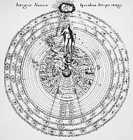 0016783 © Granger - Historical Picture ArchiveFLUDD'S UNIVERSE.   A diagram of the Universe by the 17th century English Neoplatonist Robert Fludd showing the links between the hidden God and the manifest world, combining what Fludd called 'theosophical and philosophical truths'. Woodcut from his 'Utriusque Cosmi.'