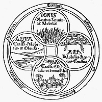 0031895 © Granger - Historical Picture ArchiveTHE FOUR ELEMENTS, 1472.   The four elements of Empedocles (earth, air, fire and water). Woodcut from a 1472 edition of Lucretius' 'De rerum natura'.