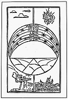0061779 © Granger - Historical Picture ArchiveELEMENTS OF THE UNIVERSE.   The four elements and the orbits of the planets. Woodcut from Philippe de Mantegat's 'Judicium cum tractibus planetarii', Milan, Italy, 1496.