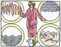 0105658 © Granger - Historical Picture ArchiveTHE WORLD SOUL, 1487.   Representation of the Christian concept of 'Anima Mundi,' the World Soul, with the four elements, and Christ as 'Anthropos,' the Primal Man. Woodcut, French, 1487.