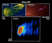 0185331 © Granger - Historical Picture ArchiveSPACE: BLACK HOLE.   Top left: False-color radio image of the galaxy M87, February 1989, with outlined area at top showing jets of subatomic particles from the galaxy's central black hole. Top right: The same area photographed by NASA's Hubble Space Telescope, February 1998. Bottom: False-color radio image of the area closest to the black hole, March 1999.