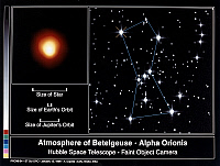 0185967 © Granger - Historical Picture ArchiveSTAR: BETELGEUSE, 1995.   The red supergiant Betelgeuse photographed in ultraviolet light by the Faint Object Camera of NASA's Hubble Space Telescope, 3 March 1995. The diagram at right shows its position as the left shoulder of the constellation Orion, and the scale at lower left contrasts its size with the size of the Earth's and Jupiter's orbit.