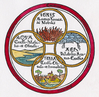 0009504 © Granger - Historical Picture ArchiveTHE FOUR ELEMENTS, 1472.   The four elements of Empedocles (earth, air, fire and water). Colored woodcut from a 1472 edition of Lucretius' 'De rerum natura'.
