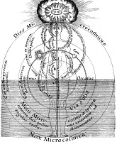 0068574 © Granger - Historical Picture ArchiveFLUDD: HARMONY, 1619.   The Diapason closing full in man. Copper engraving by Jean Theodore de Bry from Robert Fludd's 'Tomus Secundus...distributa,' 1619, illustrating Fludd's hermetic philosophy of the harmony between body and soul.