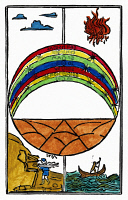 0008307 © Granger - Historical Picture ArchiveFOUR ELEMENTS, 1496.   The four elements of Empedocles (earth, air, fire and water) and the Ptolemaic solar system. Color woodcut from Philippe de Mantegat's 'Judicium cum tractibus planetarii', Milan, 1496.