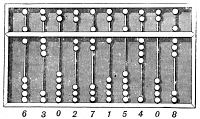 0003809 © Granger - Historical Picture ArchiveABACUS.   Ancient Chinese abacus. Line engraving.