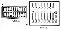 0075111 © Granger - Historical Picture ArchiveABACUS.   Chinese and Roman.