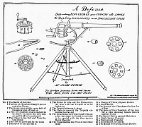 0102084 © Granger - Historical Picture ArchivePUCKLE GUN, 1718.   Patent drawing for the tripod-mounted flintlock 'Defense Gun' designed for shipboard use to prevent boarding. Invented by Englishman James Puckle, 1718.