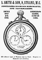 0098867 © Granger - Historical Picture ArchivePOCKET WATCH, 1895.   English newspaper advertisement, 1895, for pocket watches by S. Smith & Son, London.