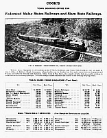 0117348 © Granger - Historical Picture ArchiveRAILROAD AD, 1924.   Advertisement by Thomas Cook for tickets on the Federated Malay States Railways and the Siam State Railways, 1924.