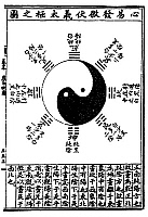 0620967 © Granger - Historical Picture ArchiveCHINA.   'Bagua' eight trigram diagram surrounding central yin-yang symbol. Full Credit: CPA Media - Pictures from History / Granger, NYC.