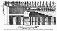 0124680 © Granger - Historical Picture ArchiveCOLOSSEUM: AWNING.   The system of ropes and masts supporting the valarium, or awning, which shielded spectators at the Colosseum from sun and rain. Line engraving from Carlo Fontana's 'L'Anfiteatro Flavio,' 1725.
