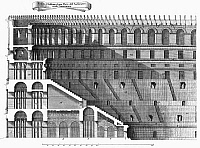0124681 © Granger - Historical Picture ArchiveCOLOSSEUM: CROSS-SECTION.   Cross-section of the seating area of the Colosseum in Rome. Line engraving from Carlo Fontana's 'L'Anfiteatro Flavio,' 1725.