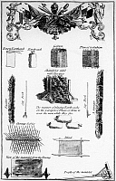 0119980 © Granger - Historical Picture ArchiveMILITARY EQUIPMENT, 1777.   Various devices for reinforcing a military camp. Line engraving from 'A Military Course for the Government and Conduct of a Batallion...' by Thomas Simes, London, 1777.