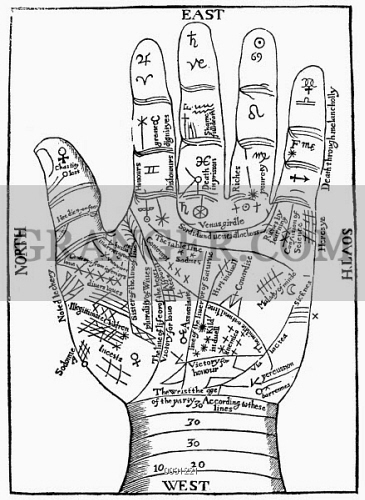 Image of PALMISTRY, 1671. - Planetary And Zodiacal Diagram Of The ...