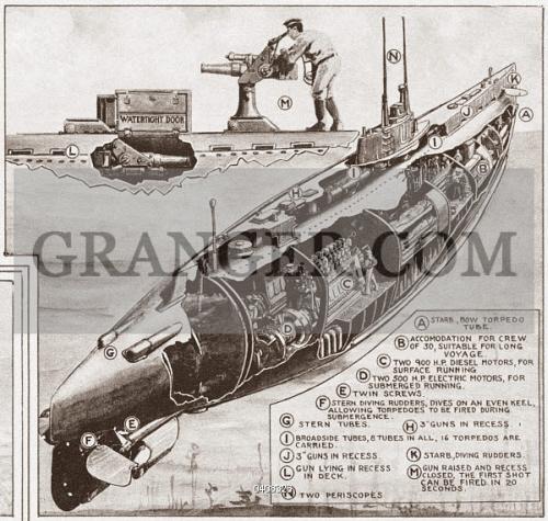 image of world war i german u boat cross section. Black Bedroom Furniture Sets. Home Design Ideas